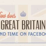 How Great Britain Spends Time on Facebook